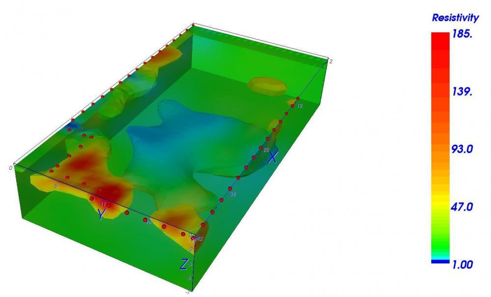Tomografia elettrica 3D al di sotto di un edificio interessato da cedimenti localizzati. Geometria non convenzionale degli elettrodi, posizionati al contorno dell'edificio.